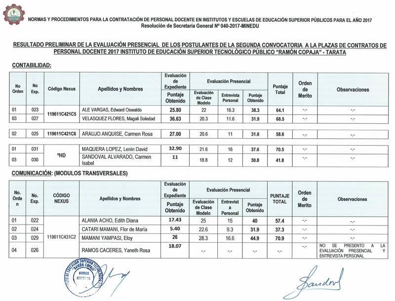 Iestp ram n copaja tarata for Convocatoria de plazas docentes 2017